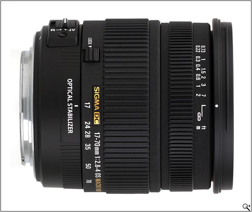 Sigma's Floater 17-70mm
