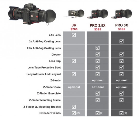 Zacuto View Finders