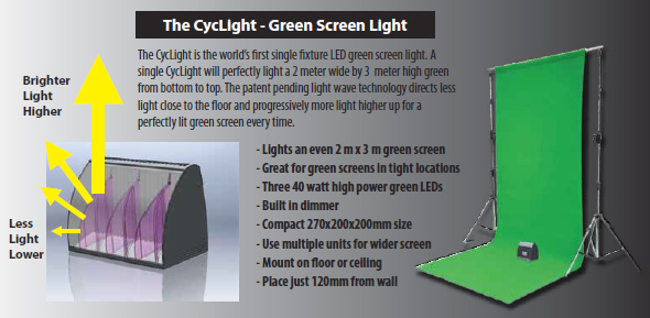 21 IBC 2011: FLOLIGHT CycLight   simple, effective greenscreen light