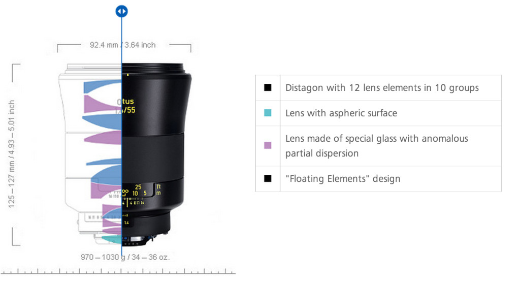 Zeiss 55mm Otus