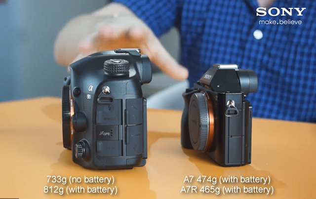 Sony introduces the Alpha A7 & A7r - uncompressed output