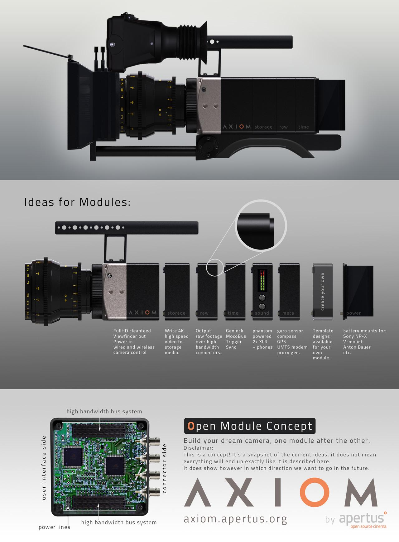 axiom-modules-06