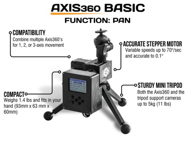 axis basic 1