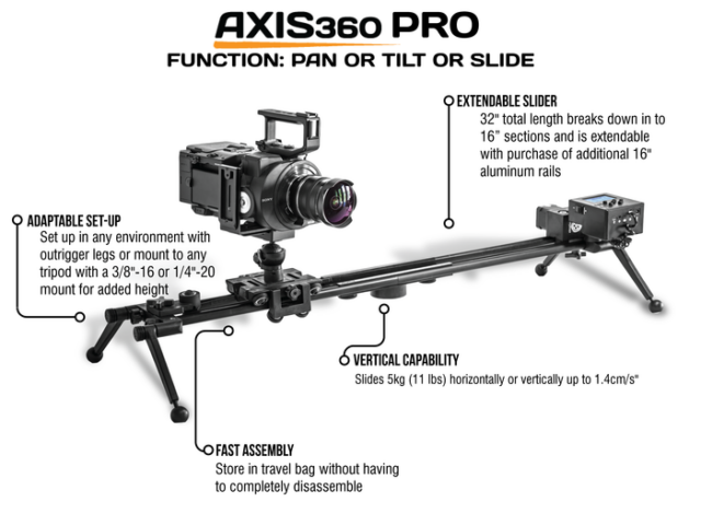 axis pro 3