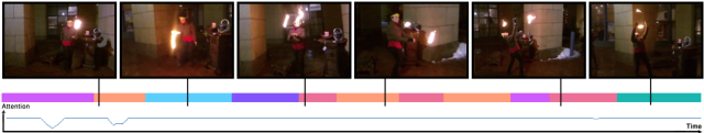 Project_MultiSocialCameras_Siggraph2014_teaser