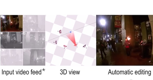 Automatic editing of multi-camera event footage, developed by Disney