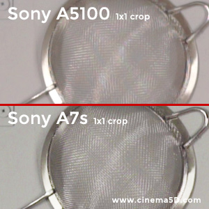 sony a5100 crop5 LAB Review   Sony A5100 [UPDATED!]