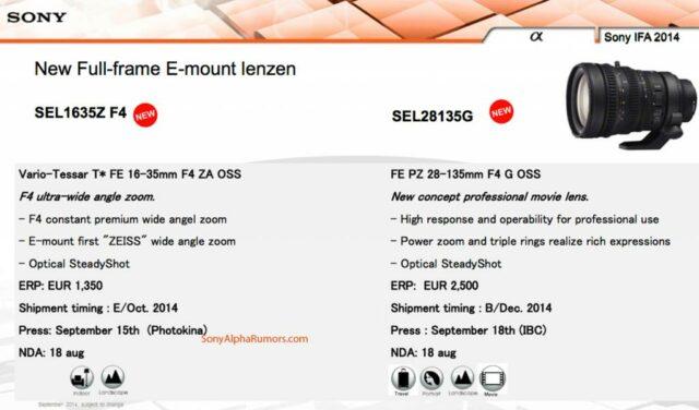 E-mount_zeiss1635mm_zps612a6086