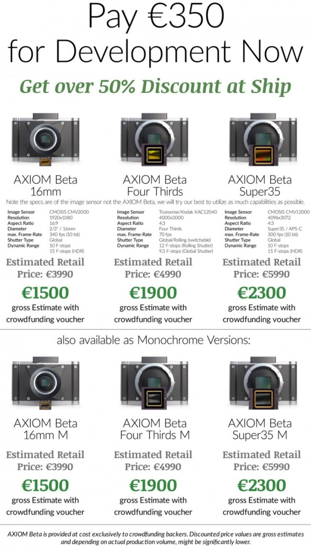 apertus_axiom_available_color_and_monochrome_sensors_and_prices-2