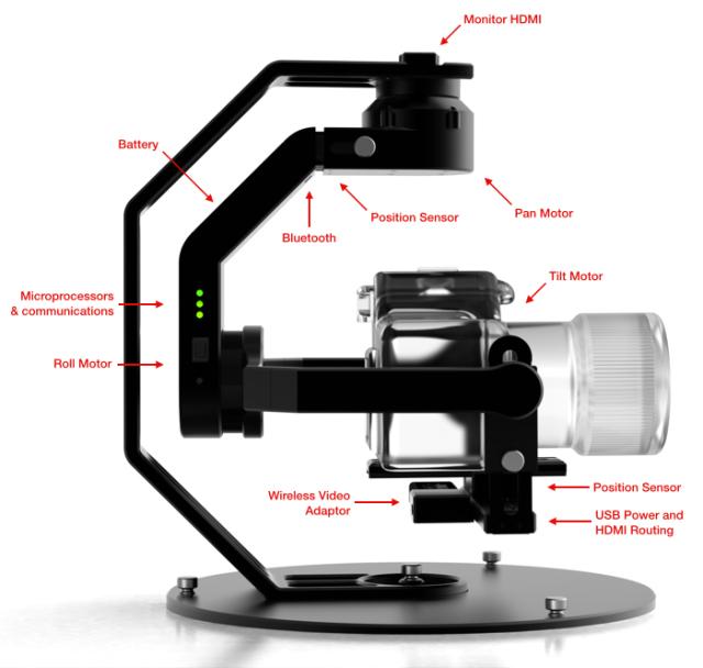 Kickstarter – BeeWorks 5 Camera Stabilizer with Unique Kinetic Remote
