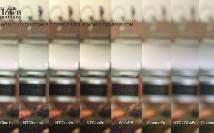 Canon C100 / C300 Custom Picture Profile Noise Comparison