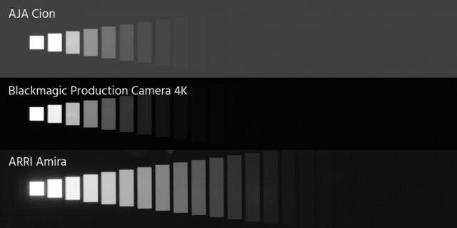 Aja-Cion-DR_comparison