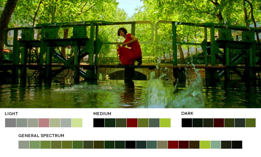 5 Common Film Color Schemes - Cinematic Color Design