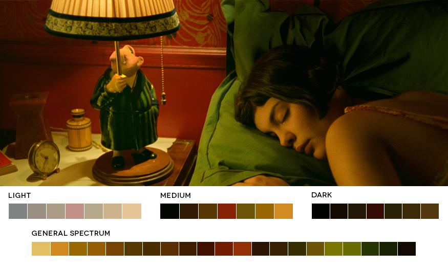 5 common film color schemes cinematic color design for Common color schemes