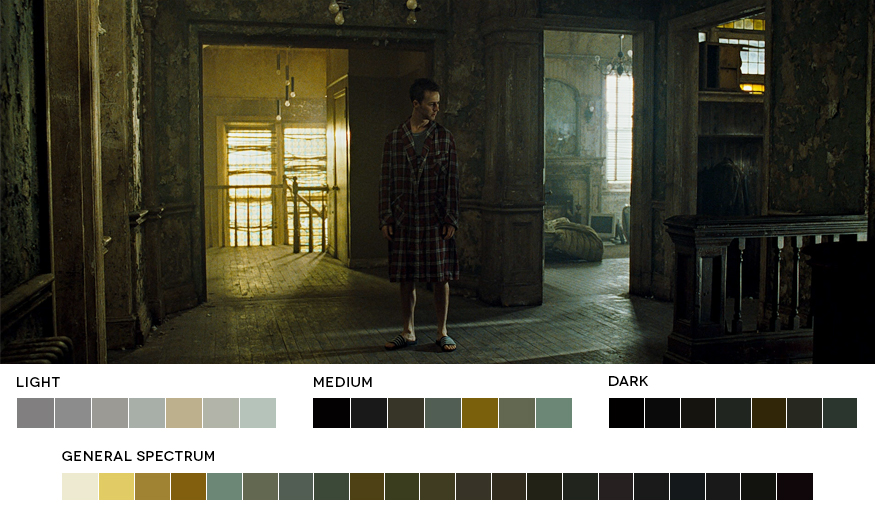5 Common Film Color Schemes - Cinematic Color Design