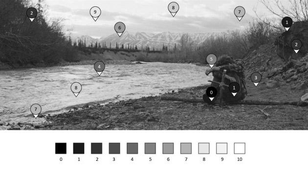 露出を極める8つのポイント - カメラマン必須の知識