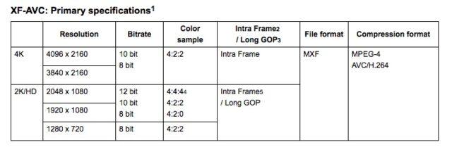 xf-avc-specification-codecs