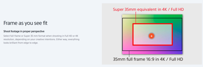 Sony A7rII Internal 4K Full Frame 35mm Camera Announced | cinema5D
