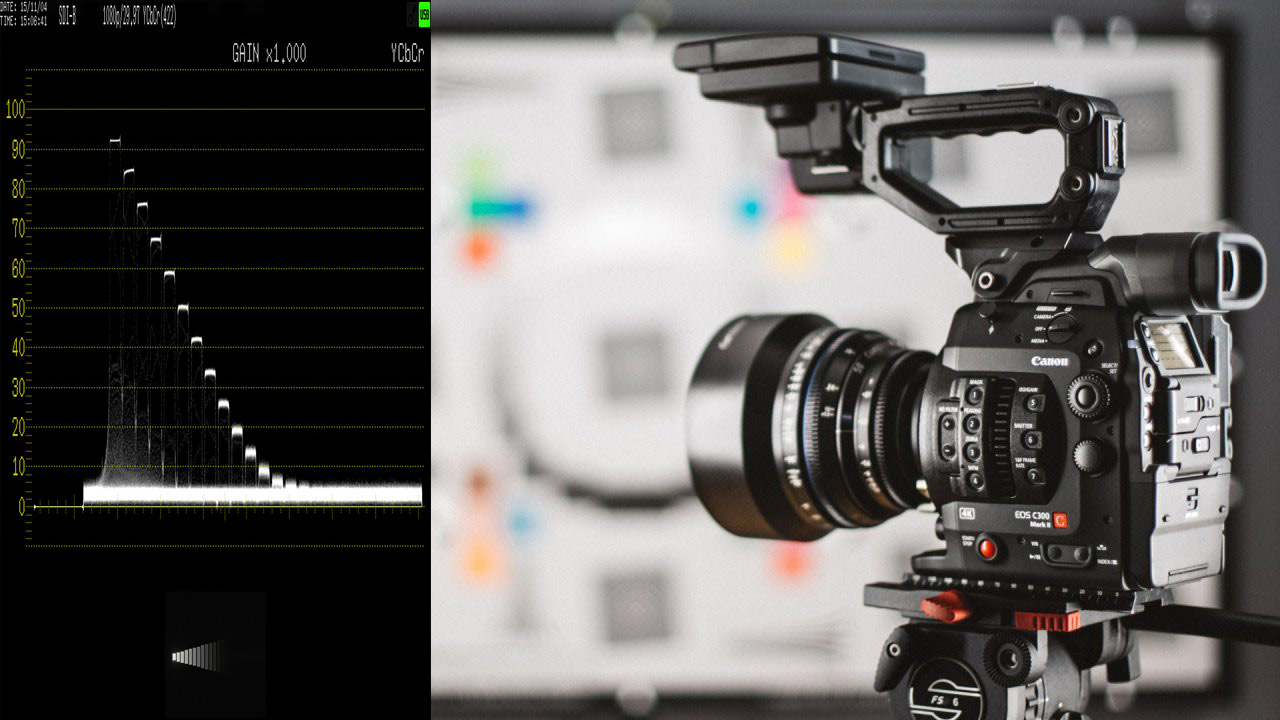 How Canon Measured 15 Stops of Dynamic Range on the C300 Mark II