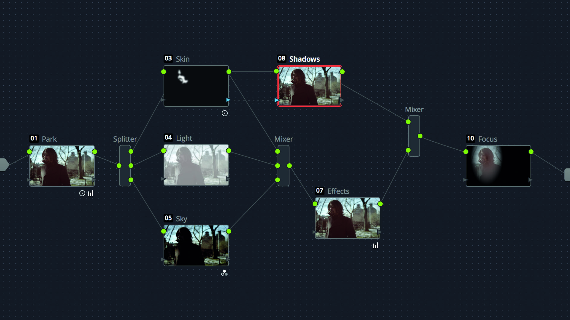 Know Your Nodes - The Real Power of DaVinci Resolve Nodes