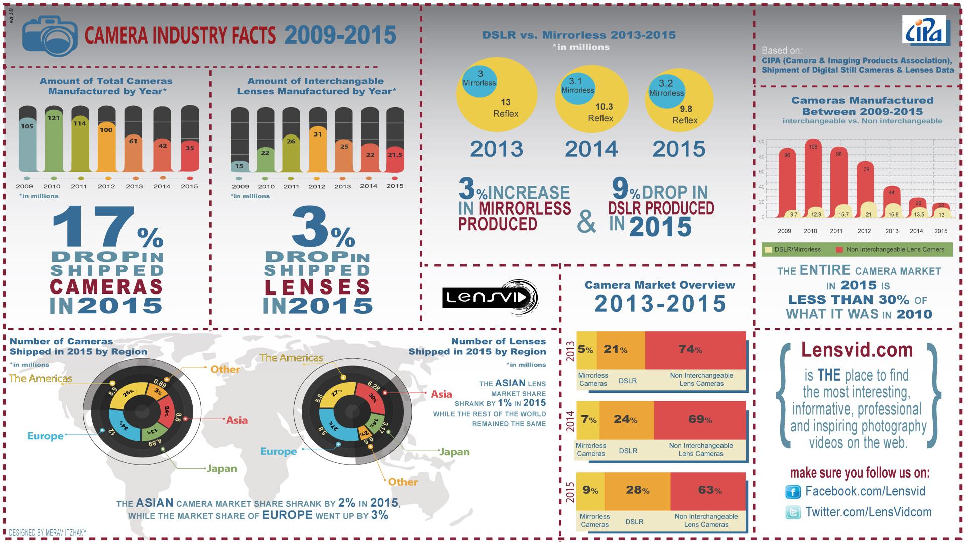 Infographics-2015-1920_1080.jpg