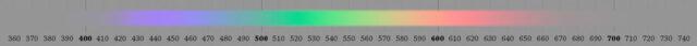 color temperature rendered spectrum