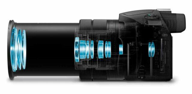 Sony DCR-RX10 iii