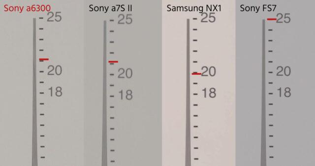 a6300 vs. Sony a7S II image quality