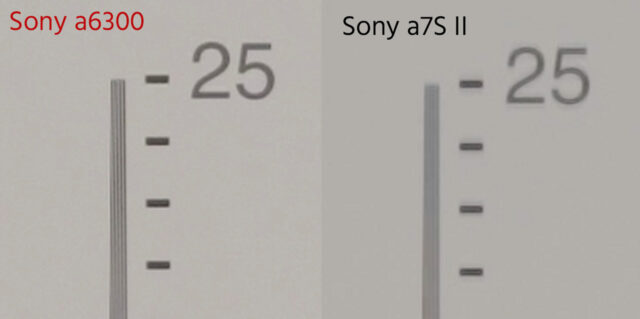 a6300 vs. Sony a7S II resolution