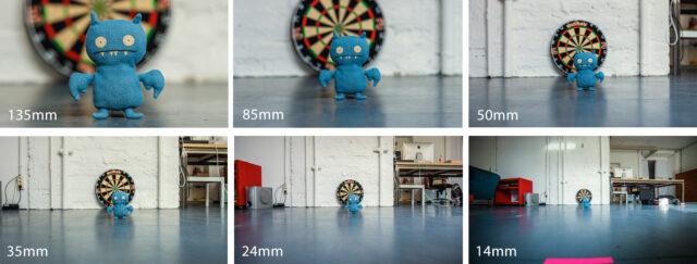 understanding focal length