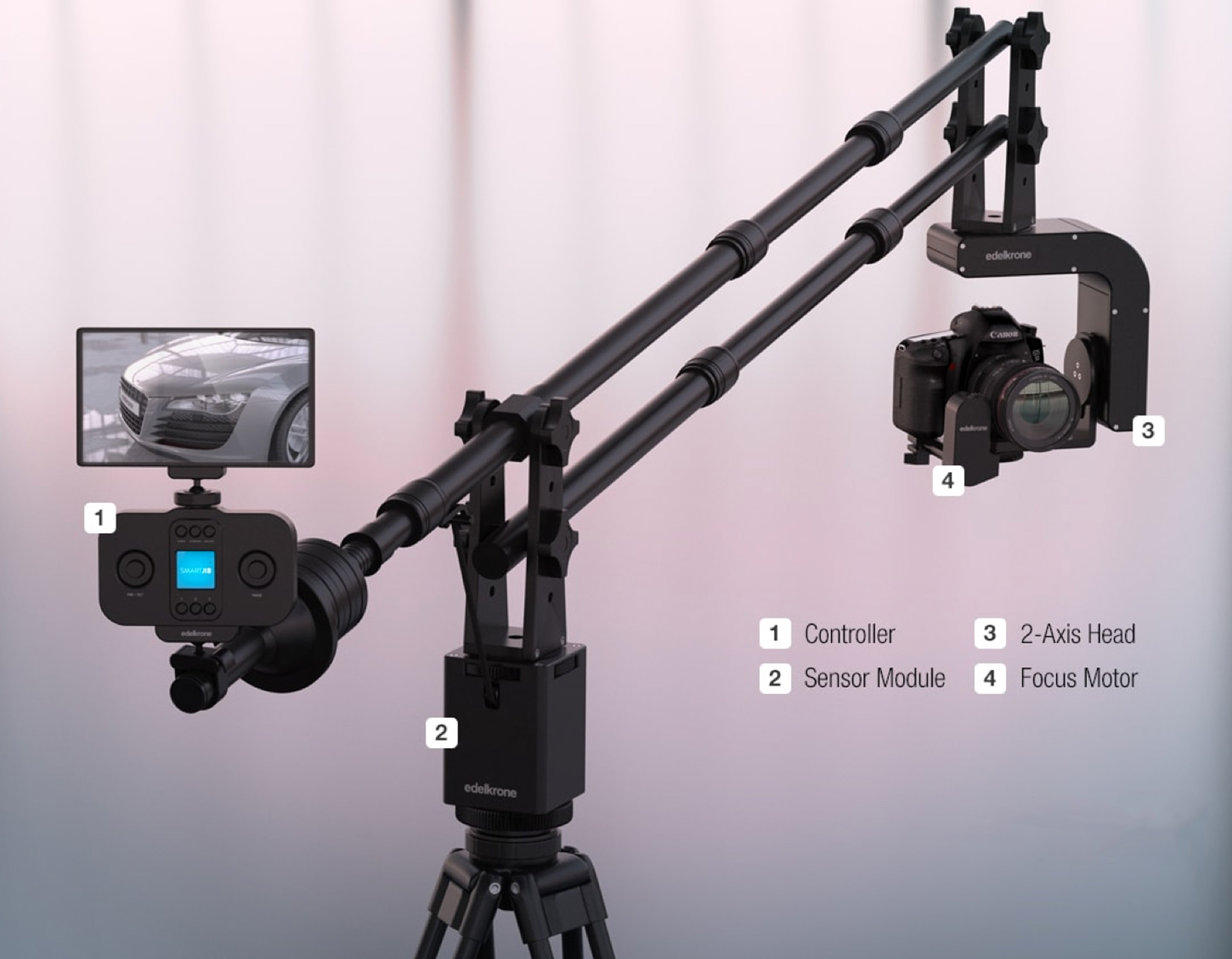 edelkrone jib plus