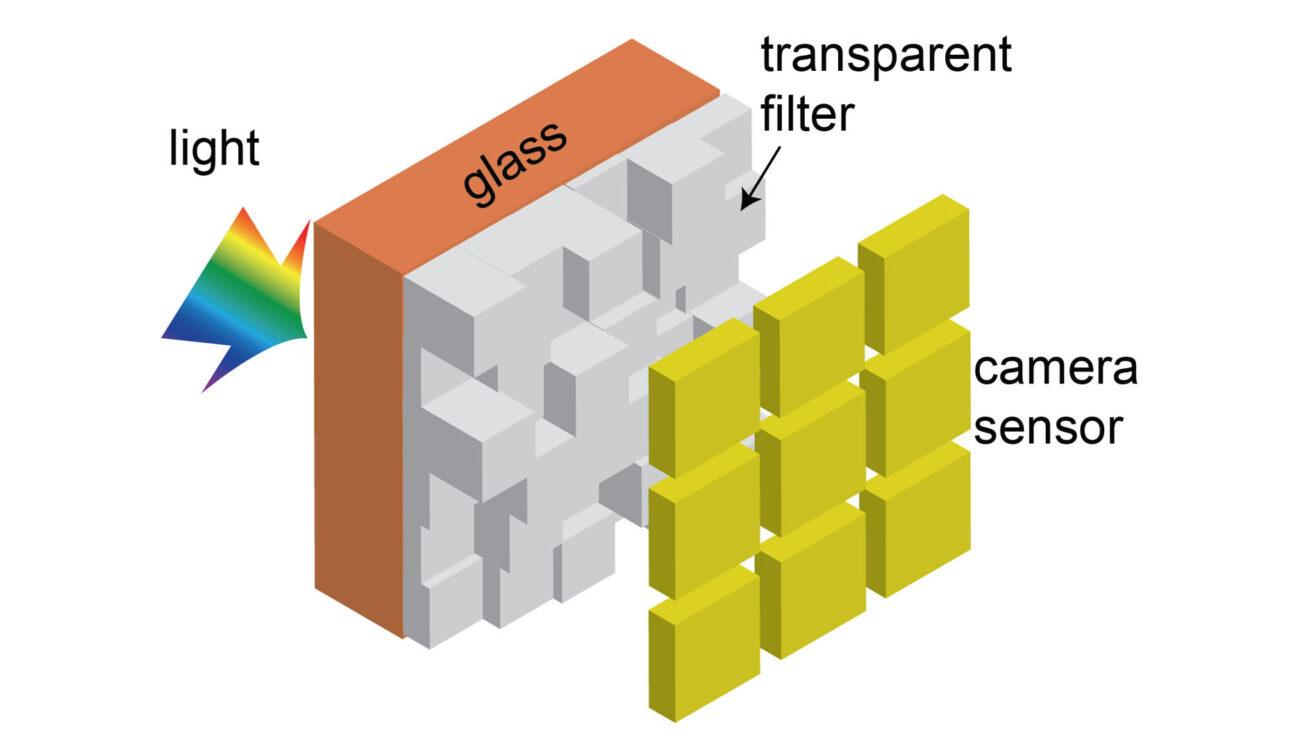 The Future of Image Sensor Technology - Beyond the Bayer CFA