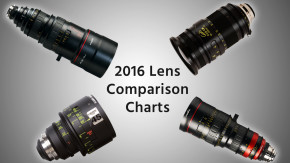 lens comparison chart
