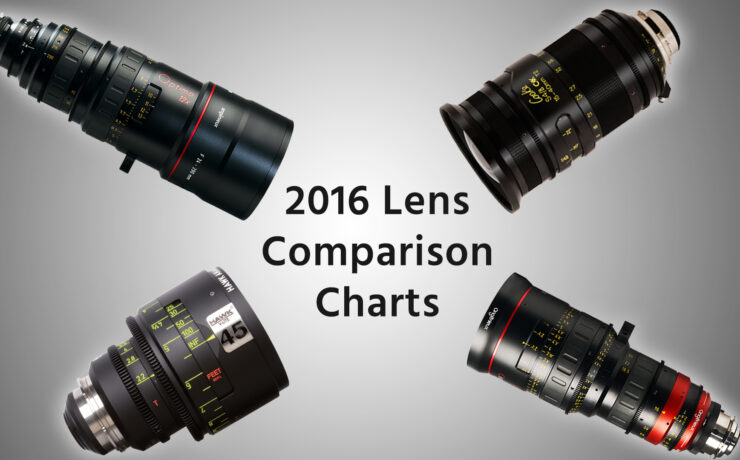 Thomas Fletcher's 2016 Lens Comparison Chart