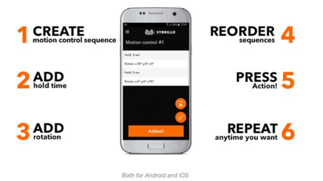 Sybrillo app
