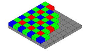 bayer CFA mosaic