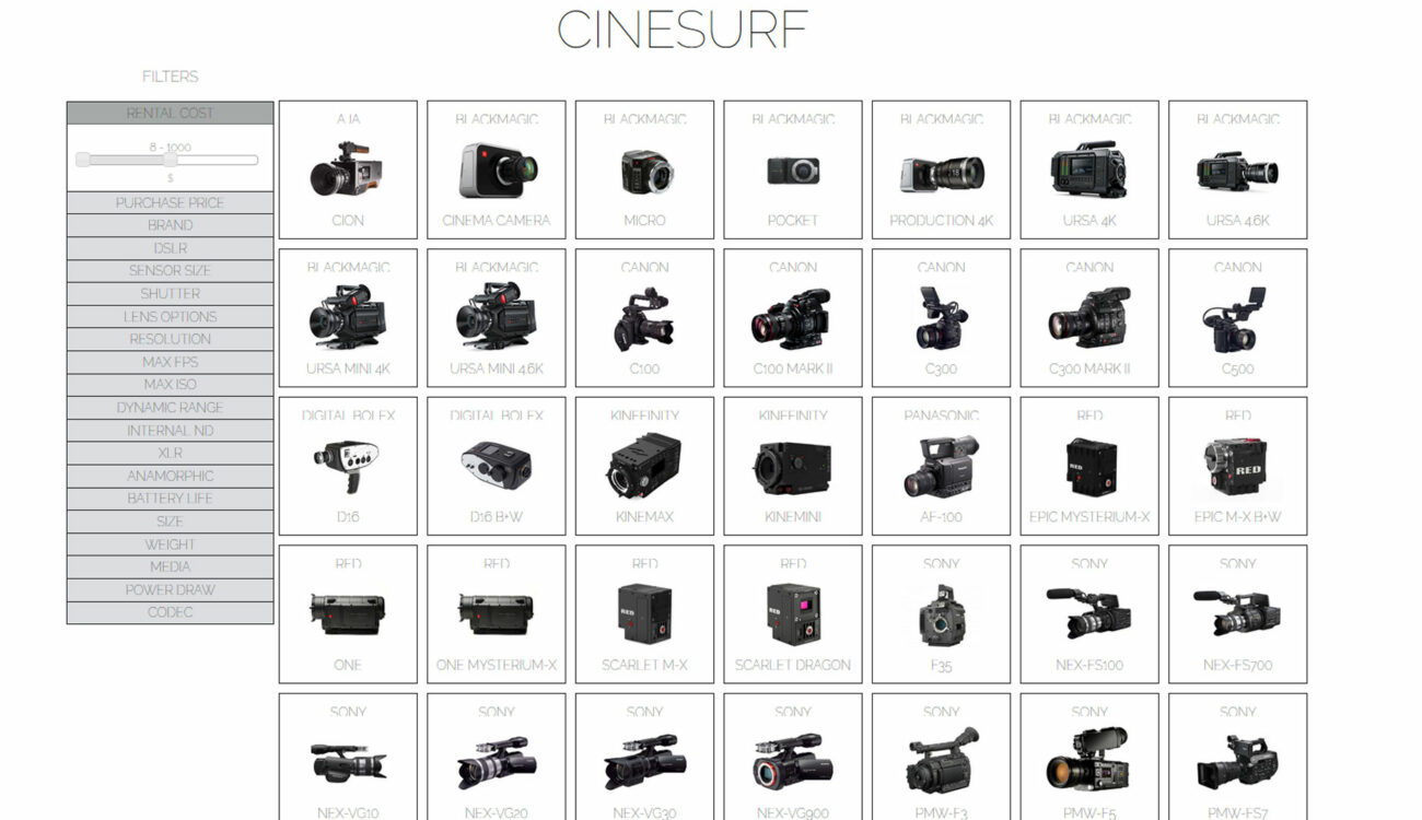 Cinesurf Online Camera Database