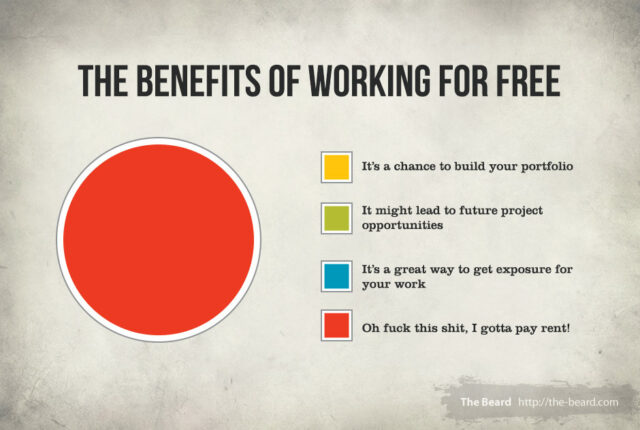 Benefit-of-working-for-free