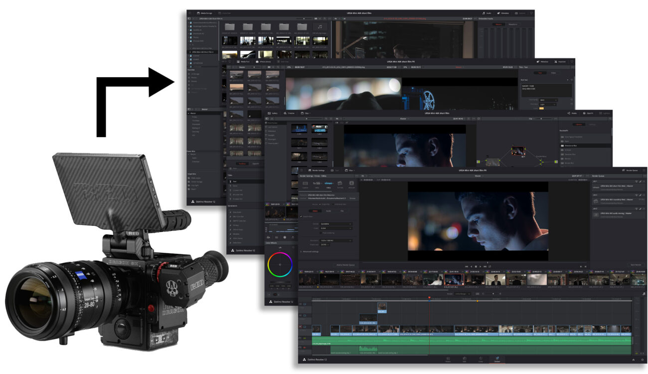 Get Started in DaVinci Resolve Part 1 - What is Workflow?