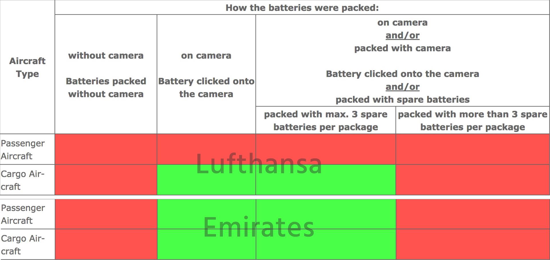 cine batteries