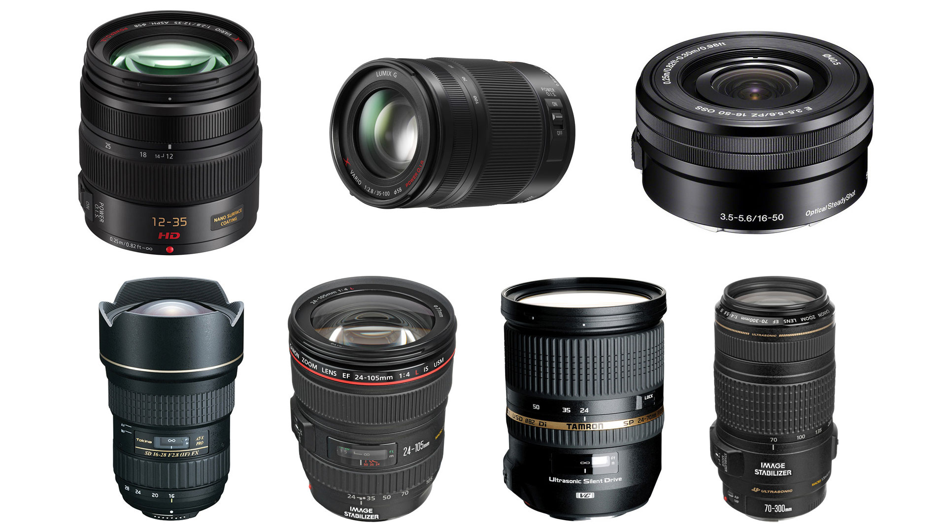 10 Best Zoom Lenses For Filming On A Budget | cinema5D
