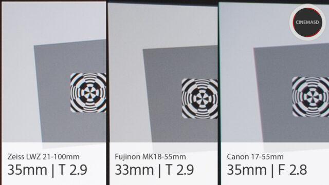 FUJINON MK18-55mm Review - Lens Sharpness
