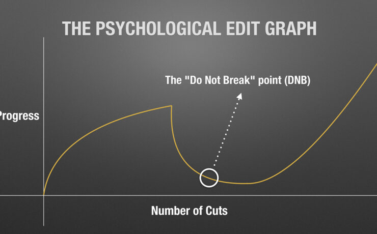 13 Essentials Steps to Supercharge Your Editing Workflow