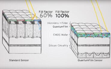 A super light sensitive iPhone Camera? - Apple Acquires Invisage & QuantumFilm Sensor Tech