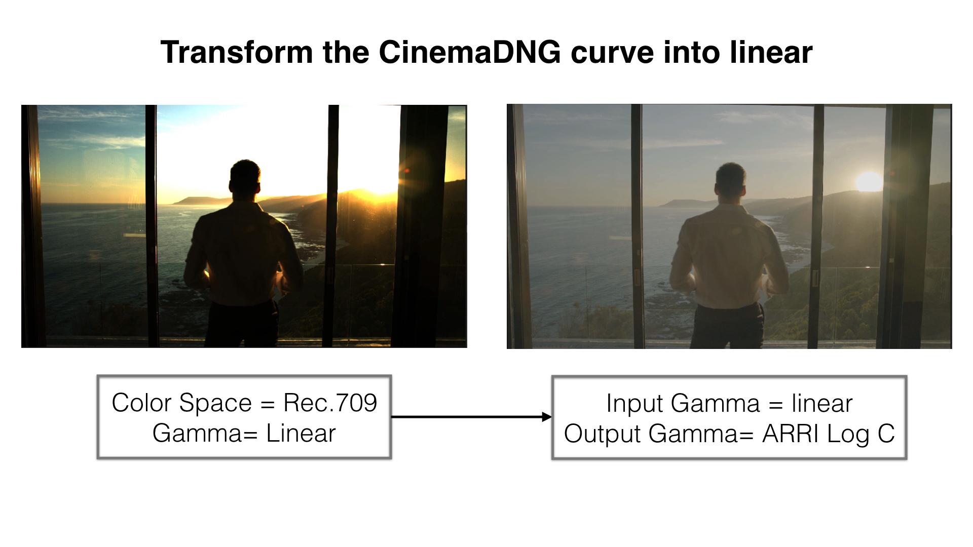 URSA Mini CinemaDNGをResolveでグレーディングするシンプルで効率的な方向