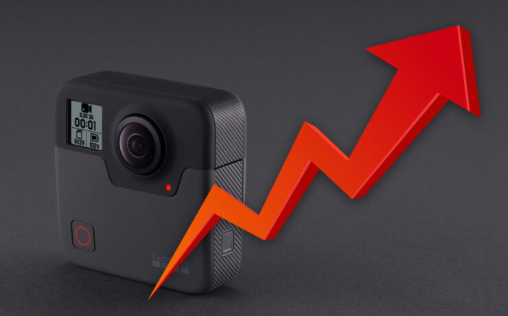 GoPro is Back On The Horse – Restores Growth, Profitability and New Products