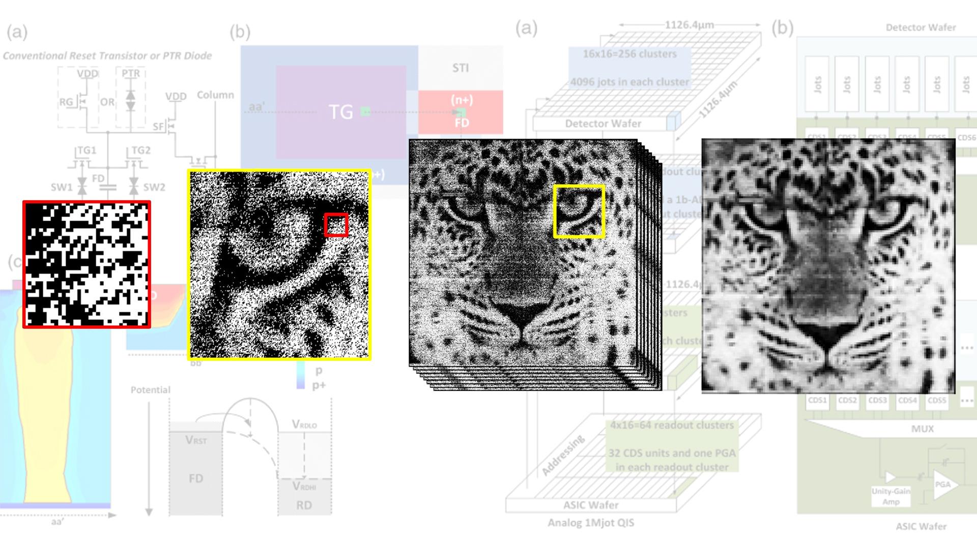 Quantaイメージセンサーが超低照度特性を実現