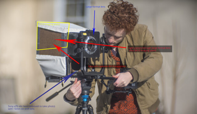 How to Make a Large Format Video Camera, Plus Footage