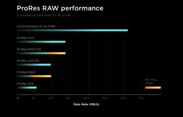 9741b47f2257 ProRes RAW Announced – Free Upgrades for Atomos Shogun Inferno and ...
