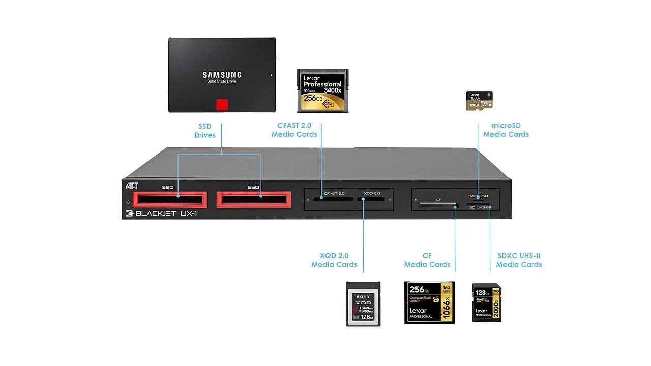 Blackjet UX-1 ports